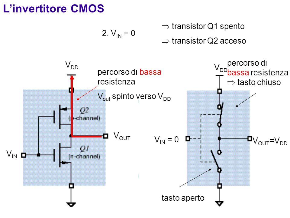 37 Transizione da alto a basso A t = 0 V out è alto la capacità è carica Se Vin = V DD, il transistor n è acceso La capacità si scarica attraverso R n V in V DD V out carico ac