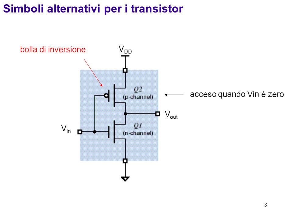 19 Gate non invertenti: AND CMOS: i gate più semplici sono gli inverter i NAND e i NOR: Uninversione logica è gratis Impossibile costruire gate non invertenti con meno transistor XYXY Z XYXY NAND Z + inverter