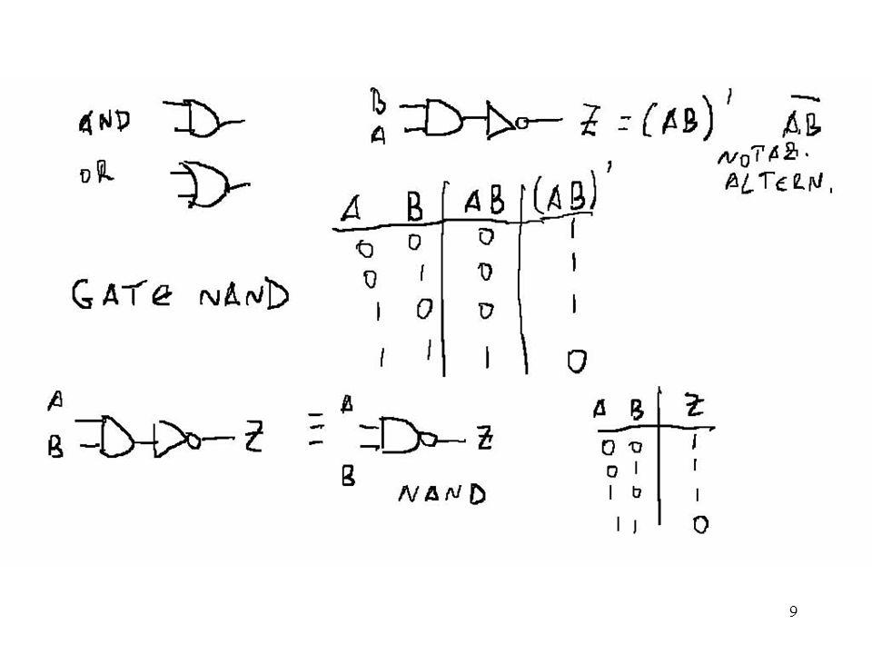 20 Buffer non invertente inverter Z + inverter Z struttura non invertente detta buffer Z A cosa serve.