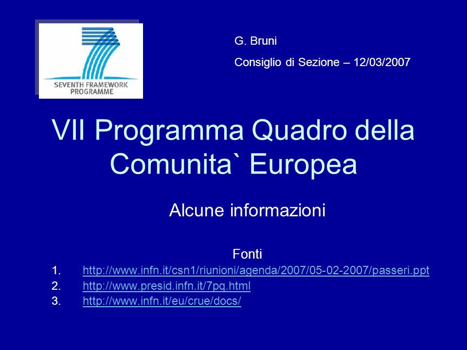 VII Programma Quadro della Comunita` Europea Alcune informazioni Fonti 1.http://www.infn.it/csn1/riunioni/agenda/2007/05-02-2007/passeri.ppthttp://www