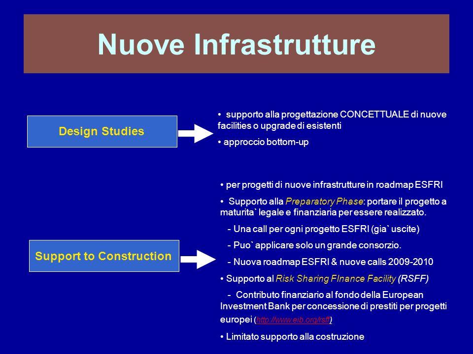 Nuove Infrastrutture Design StudiesSupport to Construction supporto alla progettazione CONCETTUALE di nuove facilities o upgrade di esistenti approcci