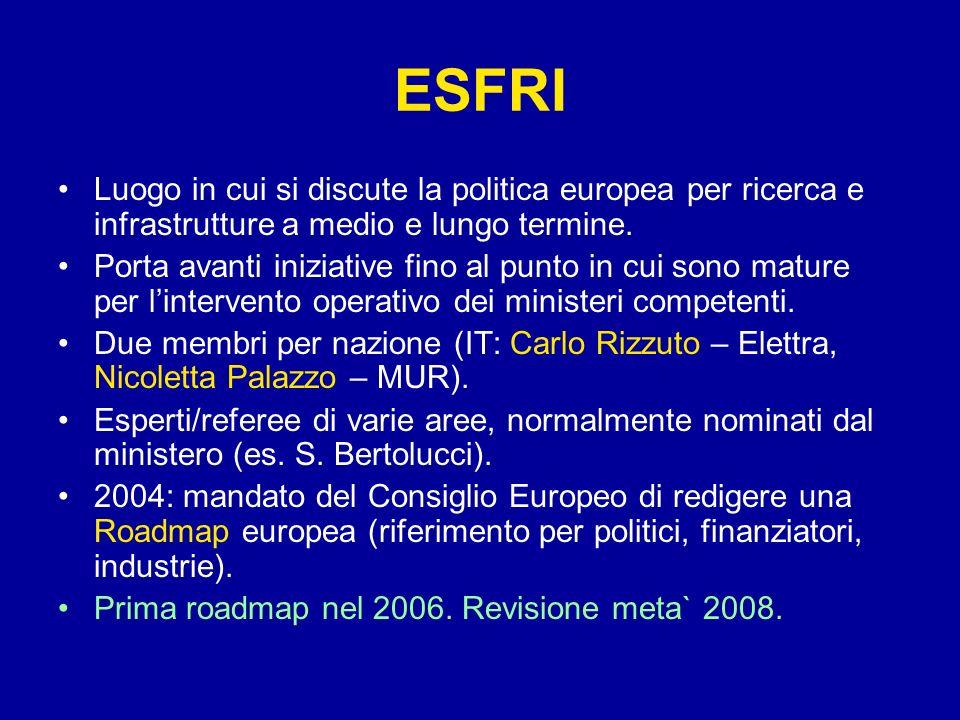 ESFRI Luogo in cui si discute la politica europea per ricerca e infrastrutture a medio e lungo termine. Porta avanti iniziative fino al punto in cui s