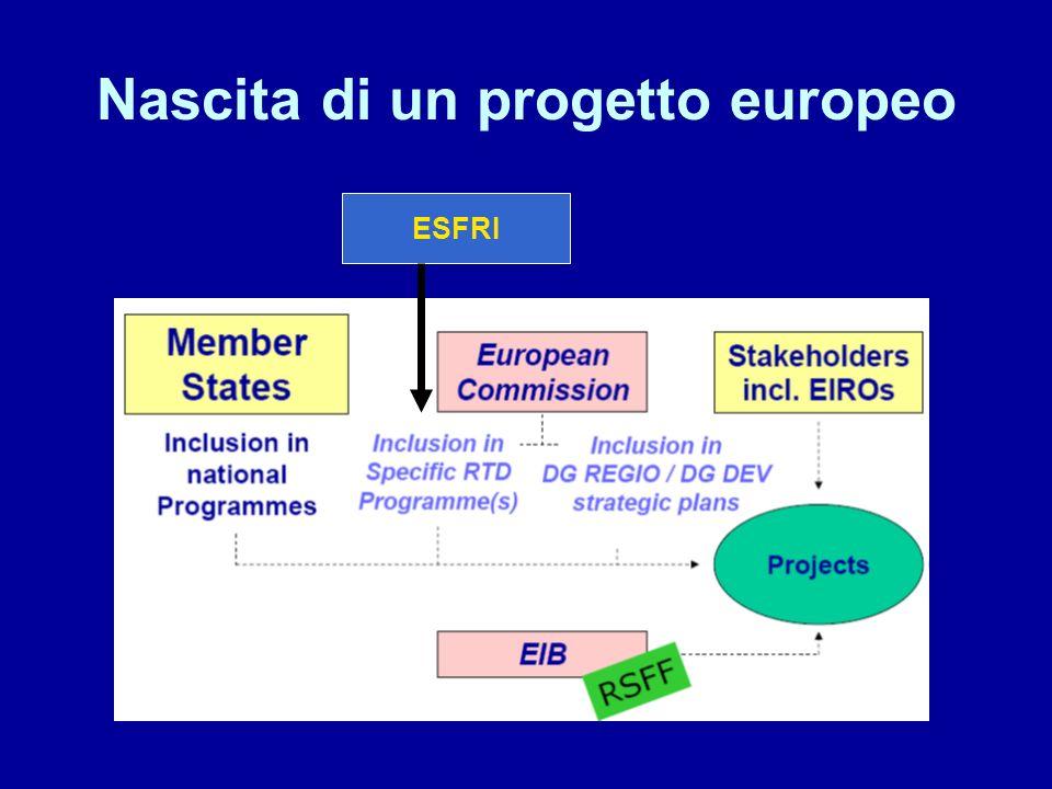 Nascita di un progetto europeo ESFRI