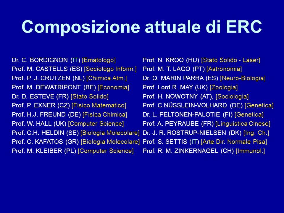Composizione attuale di ERC Dr. C. BORDIGNON (IT) [Ematologo] Prof. M. CASTELLS (ES) [Sociologo Inform.] Prof. P. J. CRUTZEN (NL) [Chimica Atm.] Prof.