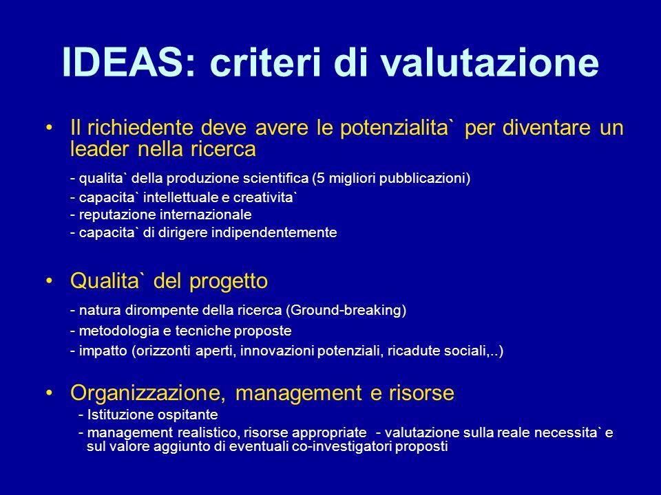 IDEAS: criteri di valutazione Il richiedente deve avere le potenzialita` per diventare un leader nella ricerca - qualita` della produzione scientifica