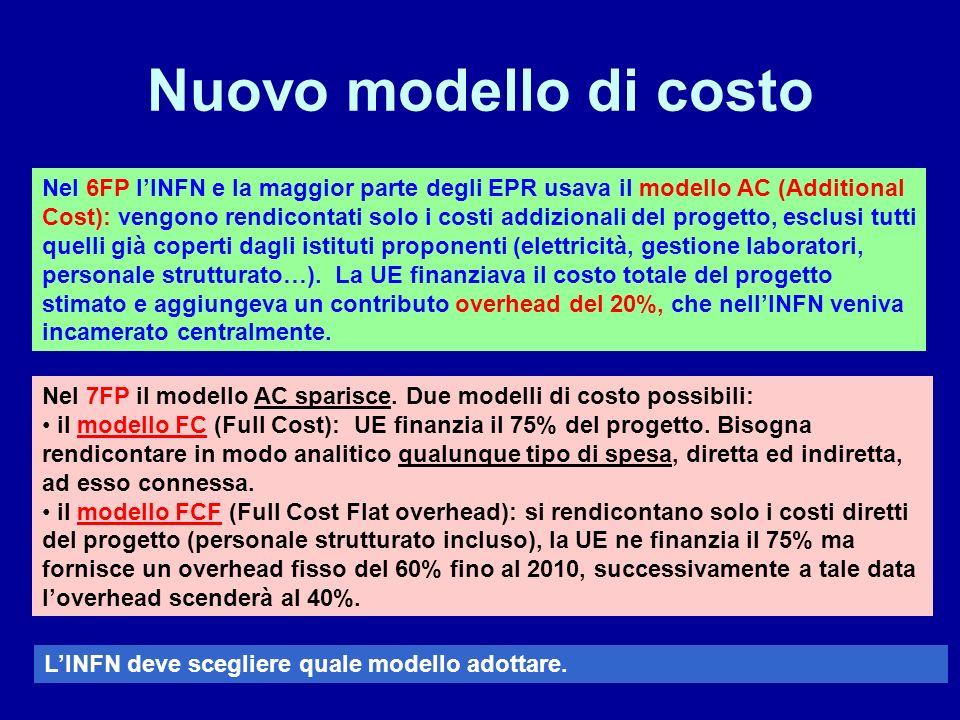 Nuovo modello di costo Nel 6FP lINFN e la maggior parte degli EPR usava il modello AC (Additional Cost): vengono rendicontati solo i costi addizionali