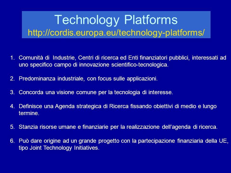 Technology Platforms http://cordis.europa.eu/technology-platforms/ 1.Comunità di Industrie, Centri di ricerca ed Enti finanziatori pubblici, interessa