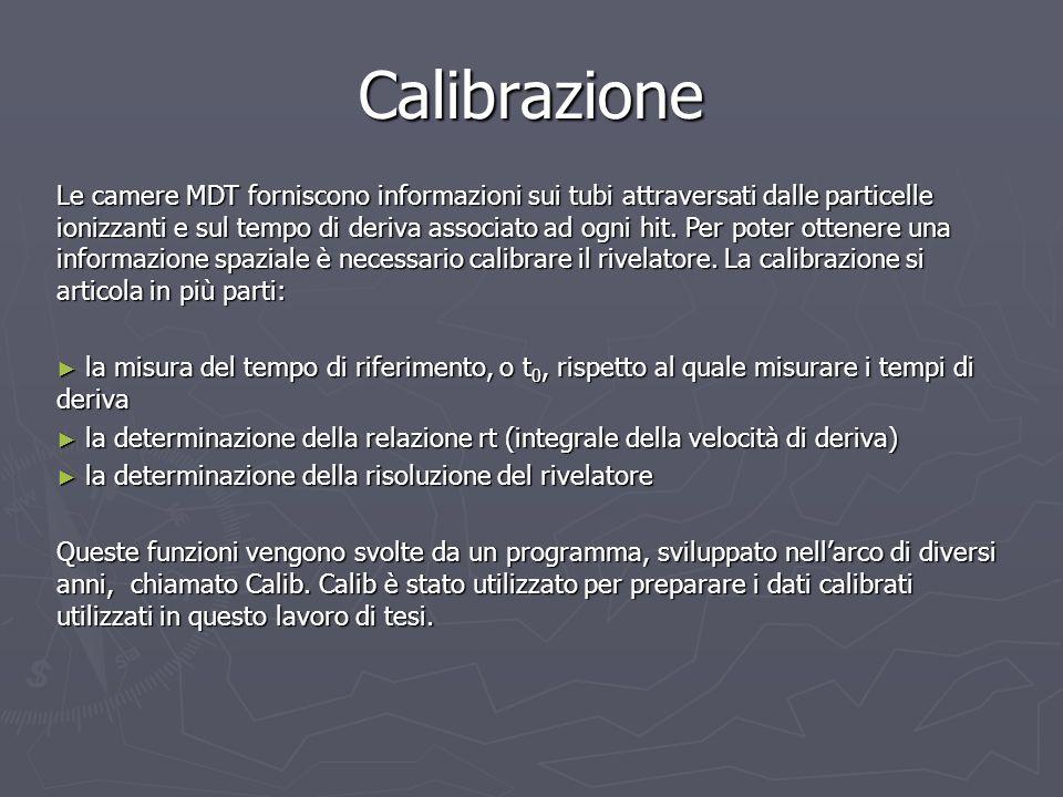 Calibrazione Le camere MDT forniscono informazioni sui tubi attraversati dalle particelle ionizzanti e sul tempo di deriva associato ad ogni hit. Per