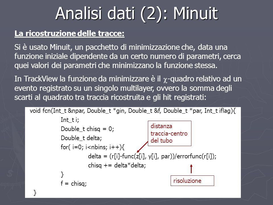 Analisi dati (2): Minuit void fcn(Int_t &npar, Double_t *gin, Double_t &f, Double_t *par, Int_t iflag){ Int_t i; Double_t chisq = 0; Double_t delta; f