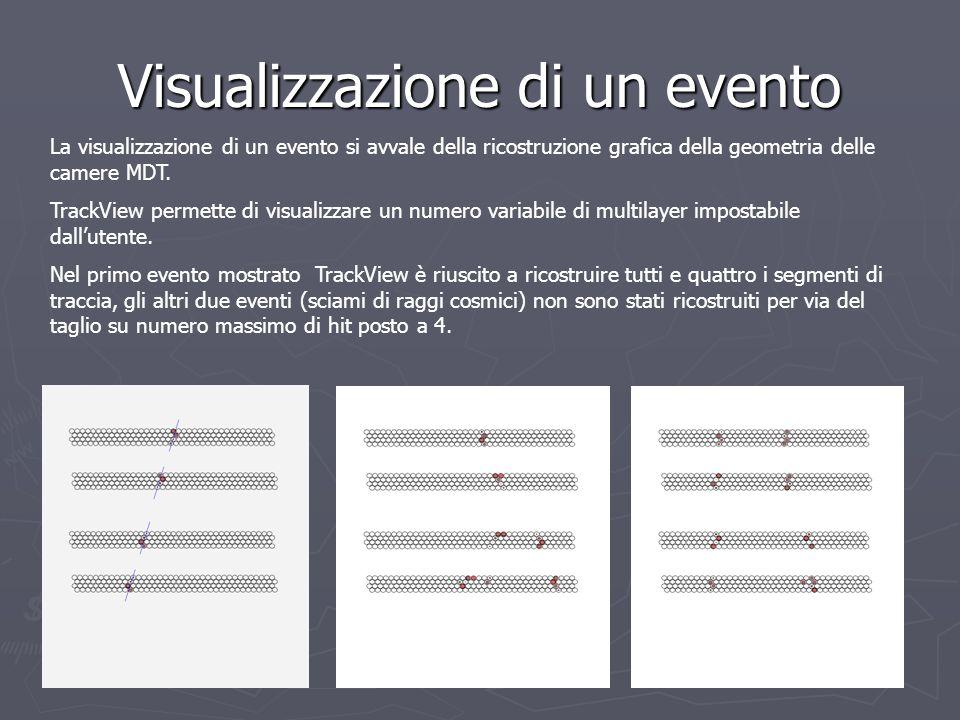 Visualizzazione di un evento La visualizzazione di un evento si avvale della ricostruzione grafica della geometria delle camere MDT. TrackView permett