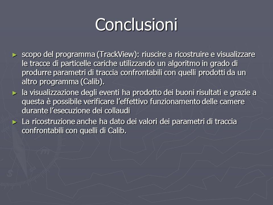 Conclusioni scopo del programma (TrackView): riuscire a ricostruire e visualizzare le tracce di particelle cariche utilizzando un algoritmo in grado d