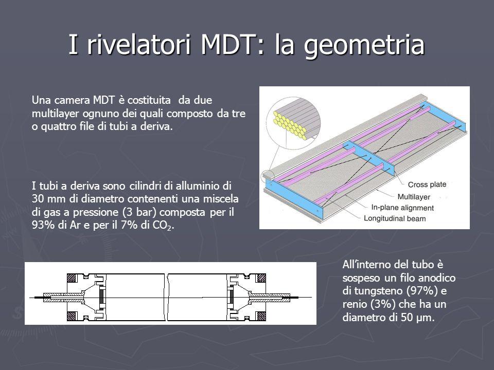 I rivelatori MDT: la geometria Una camera MDT è costituita da due multilayer ognuno dei quali composto da tre o quattro file di tubi a deriva. I tubi
