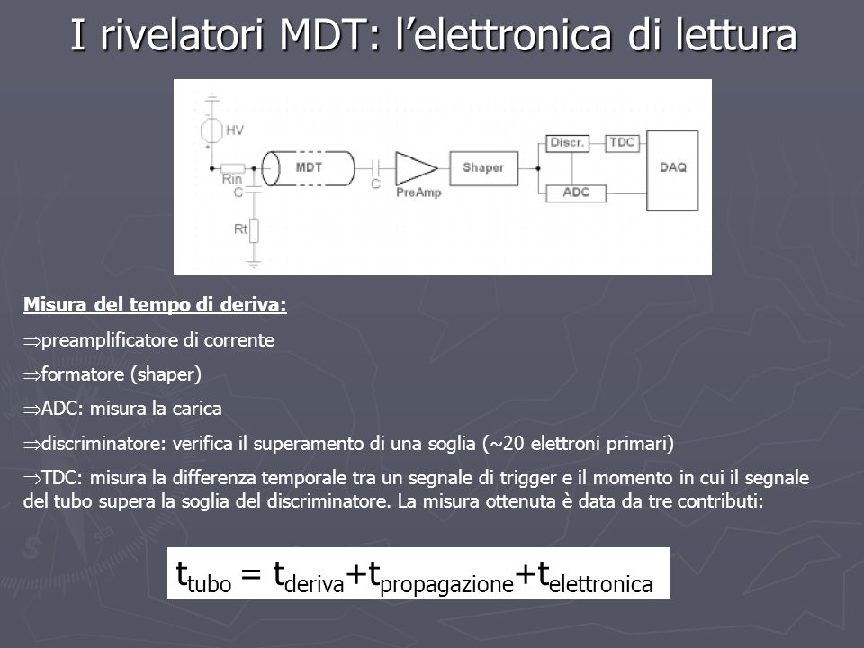 La risoluzione spaziale (r) dipende dalla risoluzione temporale (t) e dalla velocità di deriva degli elettroni v(r) I rivelatori MDT: la risoluzione spaziale I principali fattori che contribuiscono alla risoluzione sono: 1.fluttuazioni nella posizione dei cluster di elettroni primari (a distanze prossime a quelle del filo) 2.diffusione degli elettroni durante la deriva (a grandi distanze dal filo) 3.fluttuazioni del numero di elettroni primari 4.rumore dellelettronica 5.fluttuazioni del guadagno del gas Contributi alla risoluzione temporali Contributi alla risoluzione spaziale ( r ) = v( r ) x ( t )