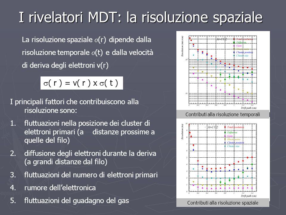 La risoluzione spaziale (r) dipende dalla risoluzione temporale (t) e dalla velocità di deriva degli elettroni v(r) I rivelatori MDT: la risoluzione s