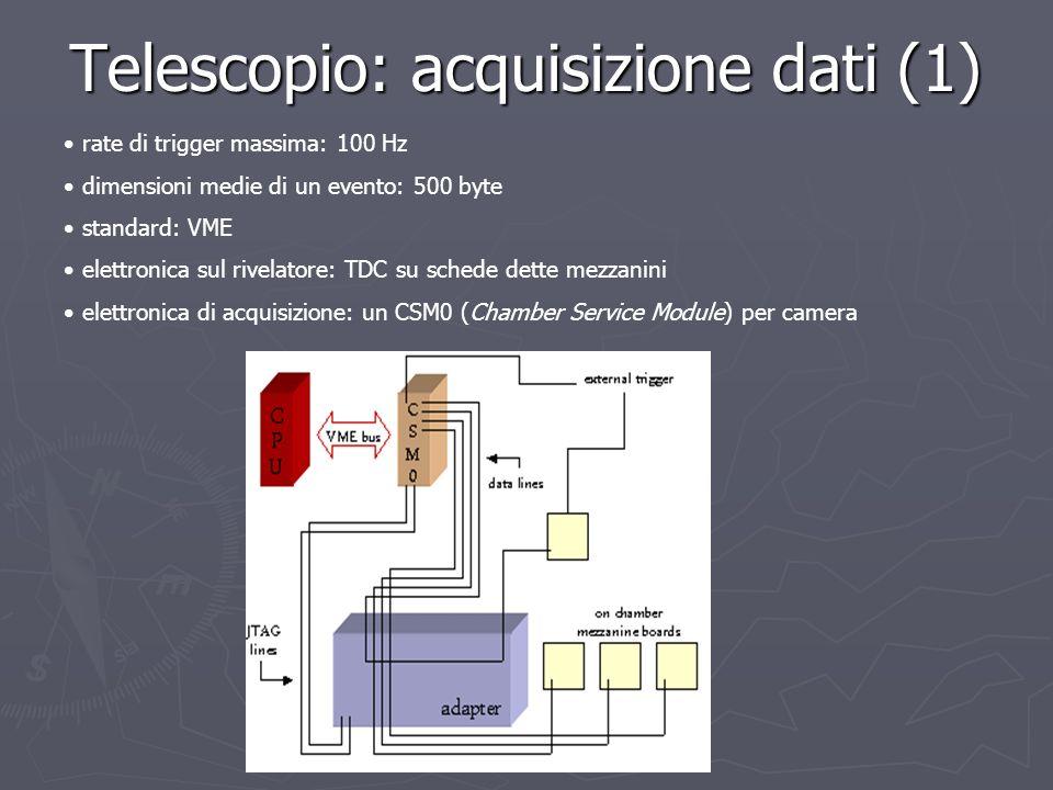 Telescopio: acquisizione dati (1) rate di trigger massima: 100 Hz dimensioni medie di un evento: 500 byte standard: VME elettronica sul rivelatore: TD