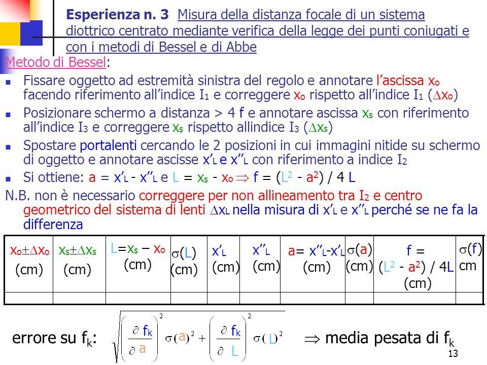 14 Esperienza n.