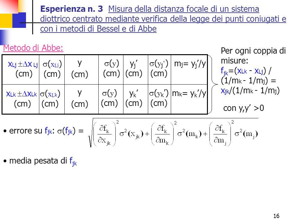 17 Esperienza n.