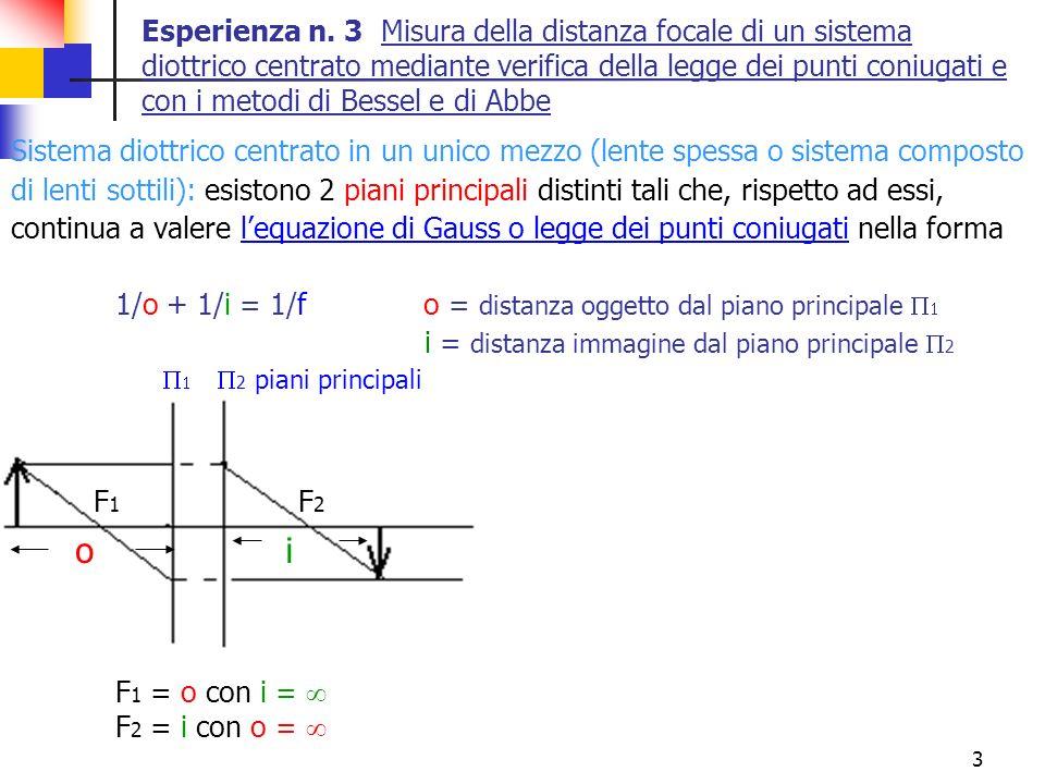 4 oggetto Immagine Esperienza n.