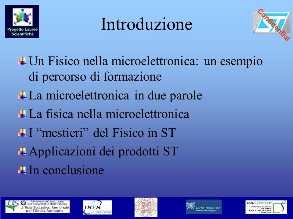 Confidential Introduzione Un Fisico nella microelettronica: un esempio di percorso di formazione La microelettronica in due parole La fisica nella mic