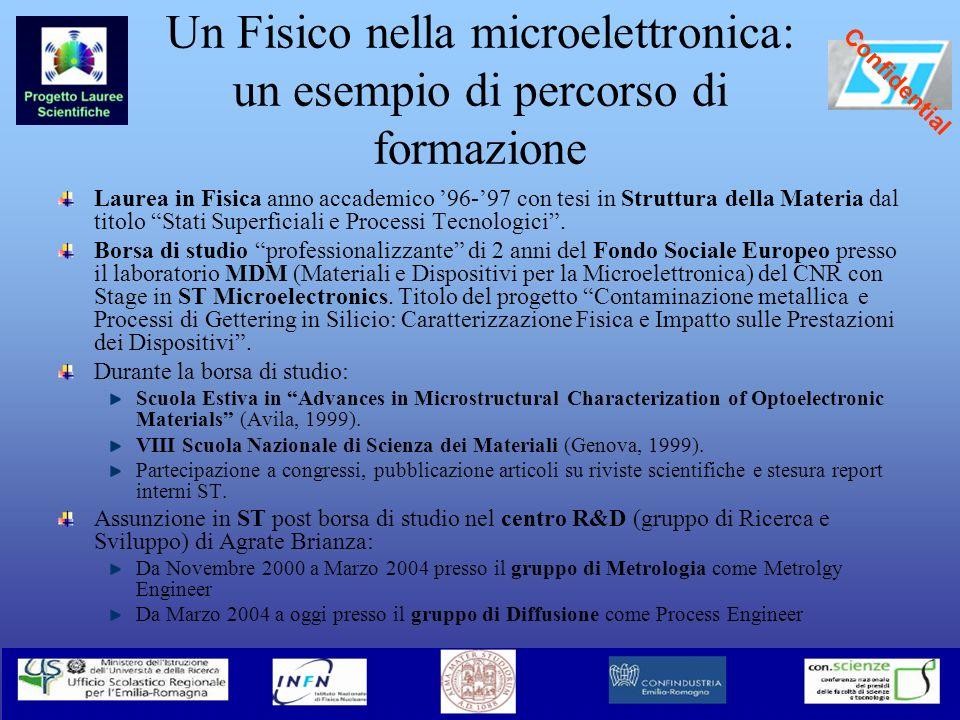 Confidential Un Fisico nella microelettronica: un esempio di percorso di formazione Laurea in Fisica anno accademico 96-97 con tesi in Struttura della