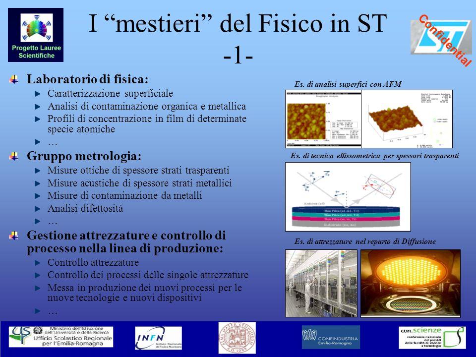 Confidential I mestieri del Fisico in ST -1- Laboratorio di fisica: Caratterizzazione superficiale Analisi di contaminazione organica e metallica Prof