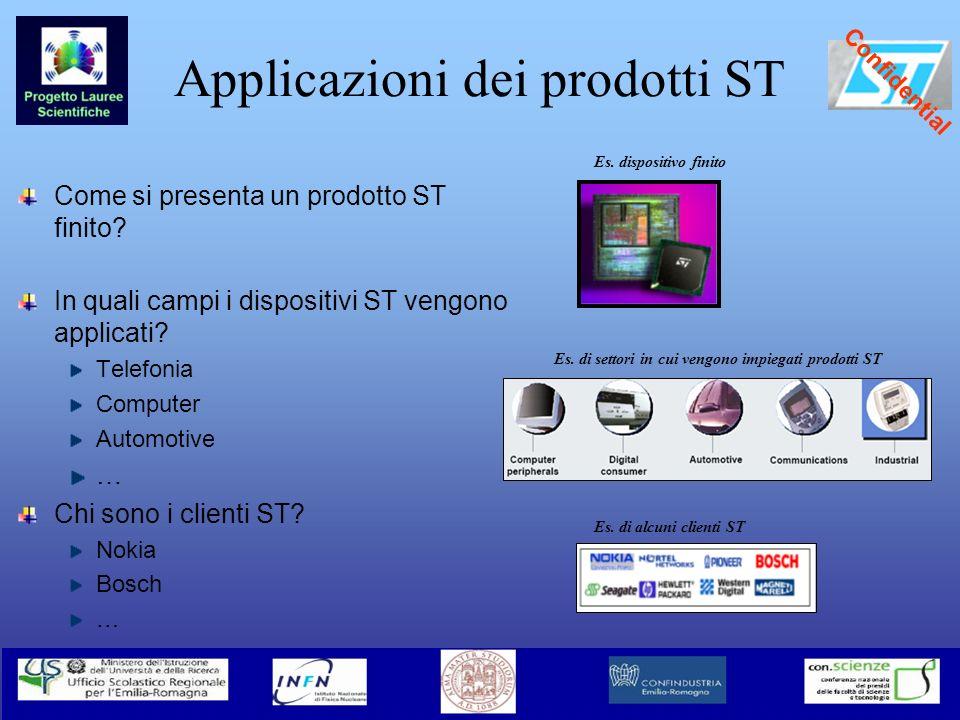 Confidential Applicazioni dei prodotti ST Come si presenta un prodotto ST finito? In quali campi i dispositivi ST vengono applicati? Telefonia Compute
