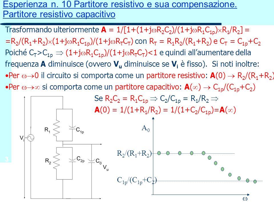3 Esperienza n. 10 Partitore resistivo e sua compensazione. Partitore resistivo capacitivo Trasformando ulteriormente A = 1/[1+(1+j R 2 C 2 )/(1+j R 1