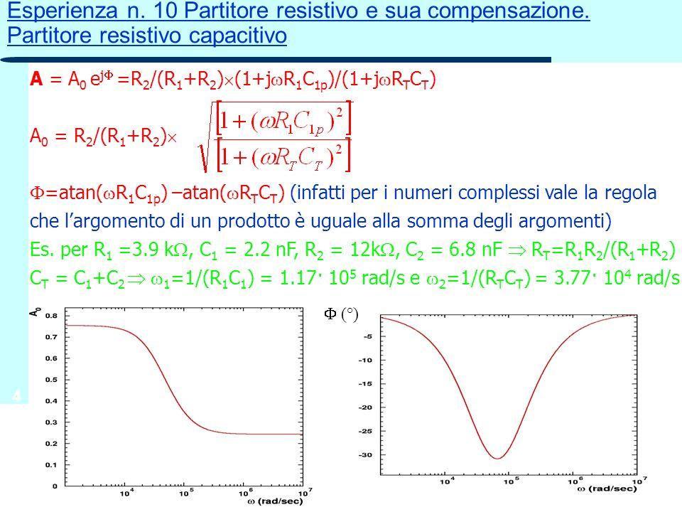 4 Esperienza n. 10 Partitore resistivo e sua compensazione. Partitore resistivo capacitivo A = A 0 e j =R 2 /(R 1 +R 2 ) (1+j R 1 C 1p )/(1+j R T C T