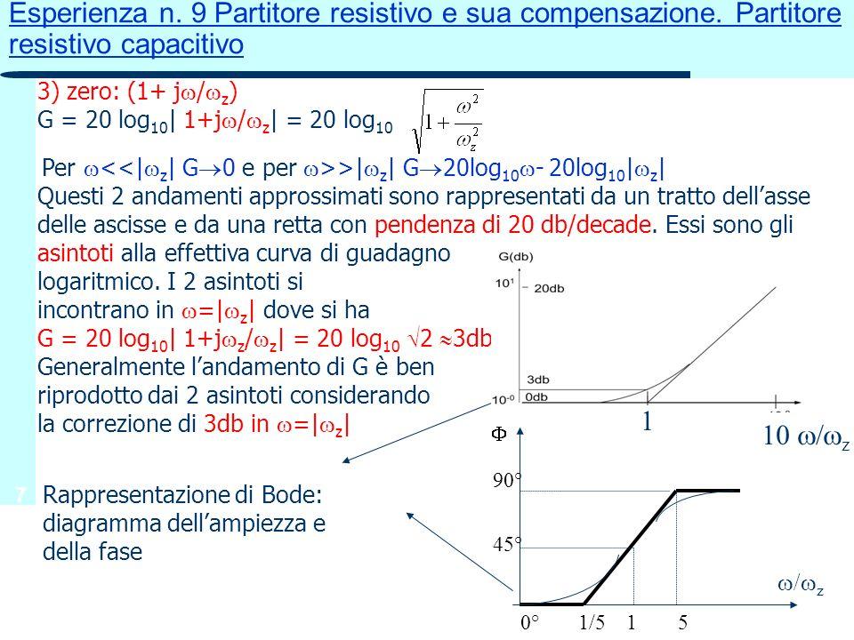7 Esperienza n. 9 Partitore resistivo e sua compensazione. Partitore resistivo capacitivo 3) zero: (1+ j / z ) G = 20 log 10 | 1+j / z | = 20 log 10 P