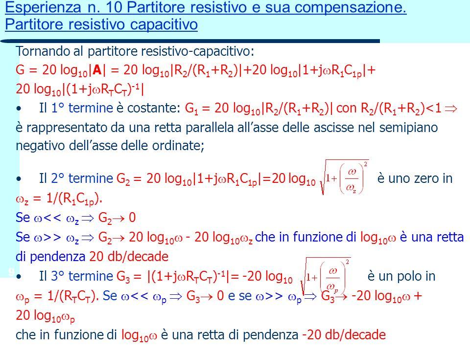 9 Esperienza n. 10 Partitore resistivo e sua compensazione. Partitore resistivo capacitivo Tornando al partitore resistivo-capacitivo: G = 20 log 10 |
