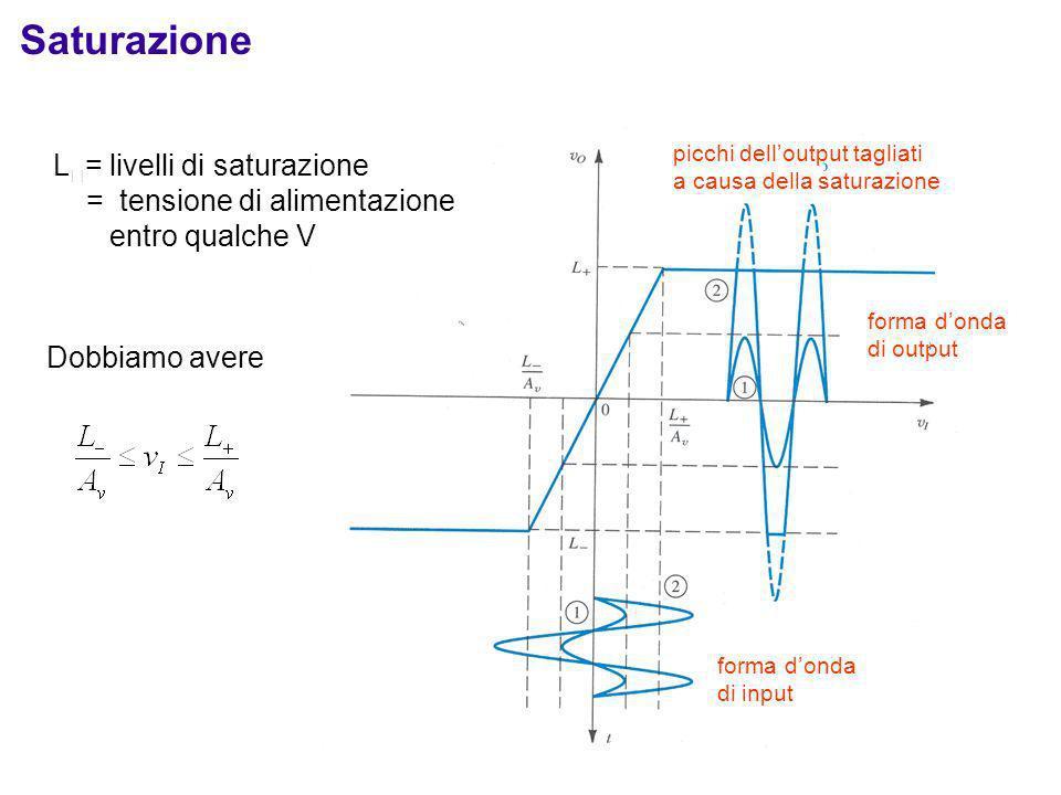 forma donda di output forma donda di input picchi delloutput tagliati a causa della saturazione L = livelli di saturazione = tensione di alimentazione