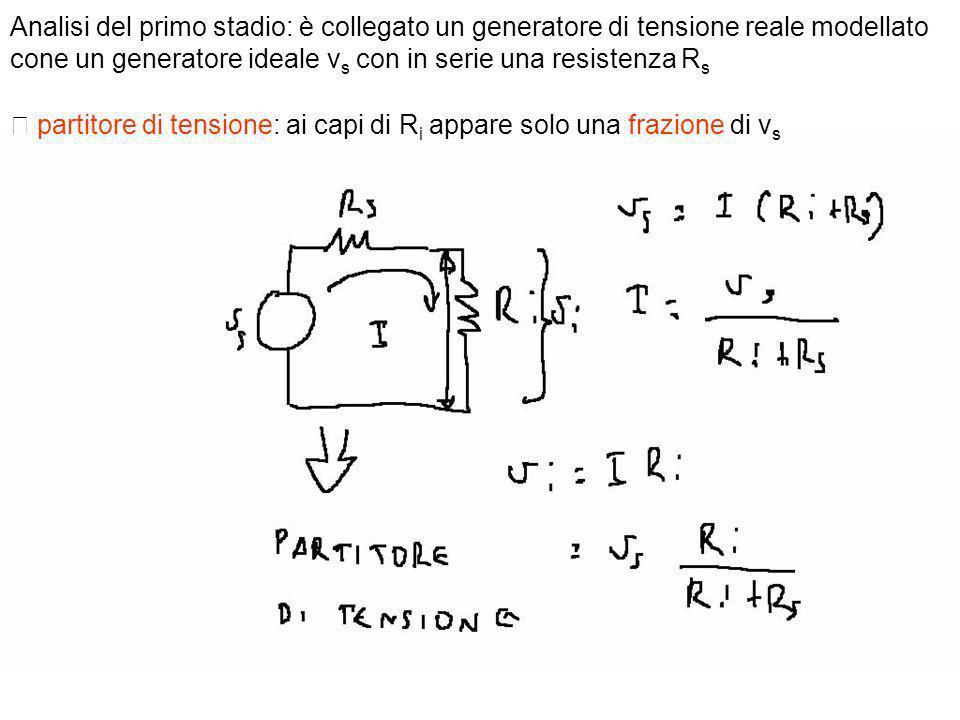 Analisi del primo stadio: è collegato un generatore di tensione reale modellato cone un generatore ideale v s con in serie una resistenza R s partitor