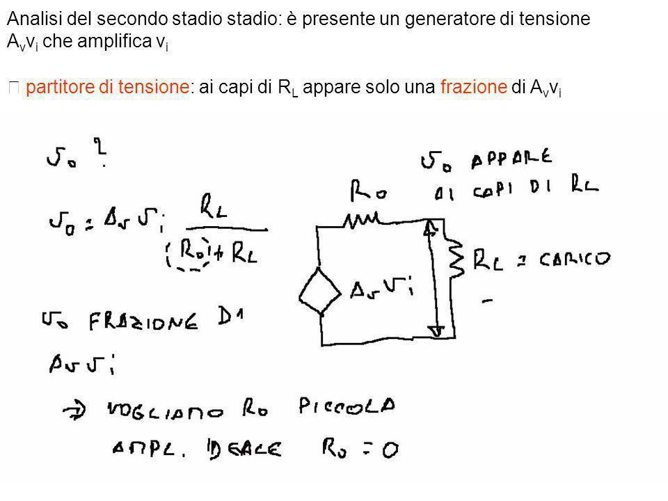 Analisi del secondo stadio stadio: è presente un generatore di tensione A v v i che amplifica v i partitore di tensione: ai capi di R L appare solo un
