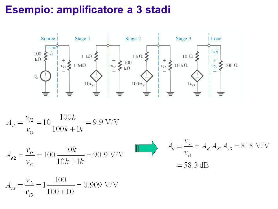 Esempio: amplificatore a 3 stadi