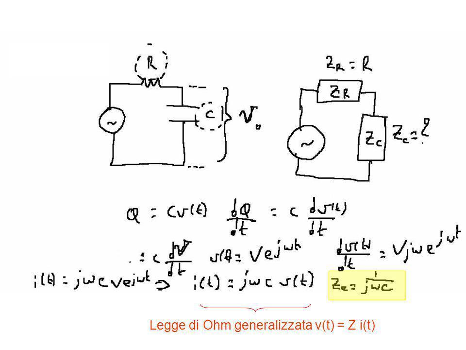 Legge di Ohm generalizzata v(t) = Z i(t)