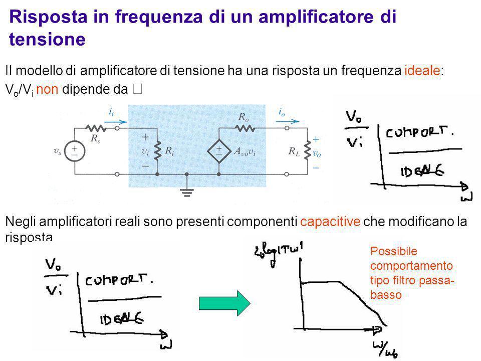 Il modello di amplificatore di tensione ha una risposta un frequenza ideale: V o /V i non dipende da Risposta in frequenza di un amplificatore di tens
