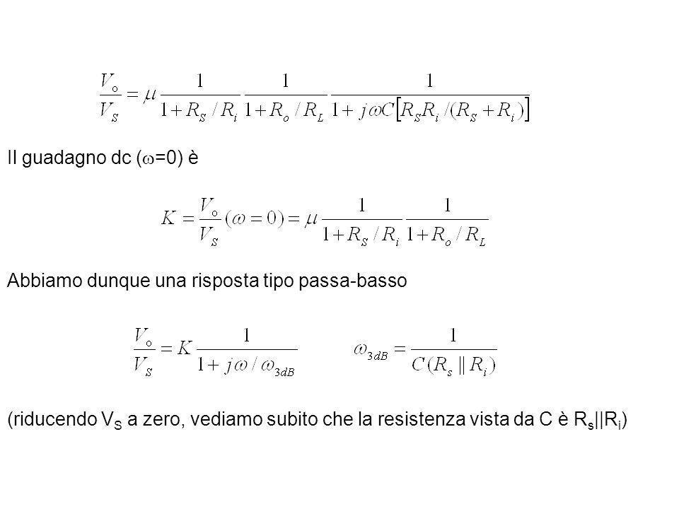 Il guadagno dc ( =0) è Abbiamo dunque una risposta tipo passa-basso (riducendo V S a zero, vediamo subito che la resistenza vista da C è R s ||R i )
