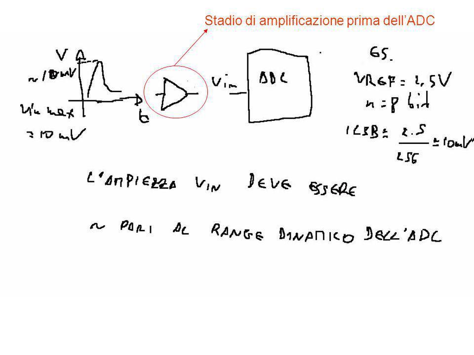 Input collegato fra questi due punti Output prelevato fra questi due punti Modello di circuito per lamplificatore di tensione