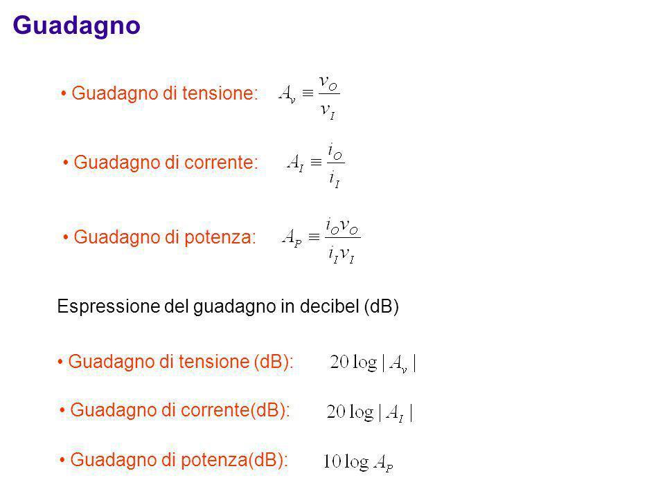 Reti STC (Single Time Constant)