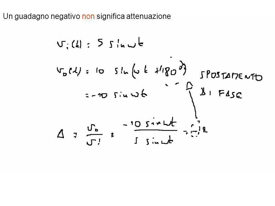 Analisi del filtro passa-basso nel dominio delle frequenze segnali in notazione complessa