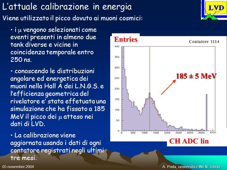 A. Porta, università e INFN, Torino05 novembre 2004 Lattuale calibrazione in energia Contatore 1114 CH ADC lin Entries i vengono selezionati come even