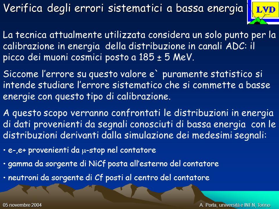A. Porta, università e INFN, Torino05 novembre 2004 Verifica degli errori sistematici a bassa energia La tecnica attualmente utilizzata considera un s