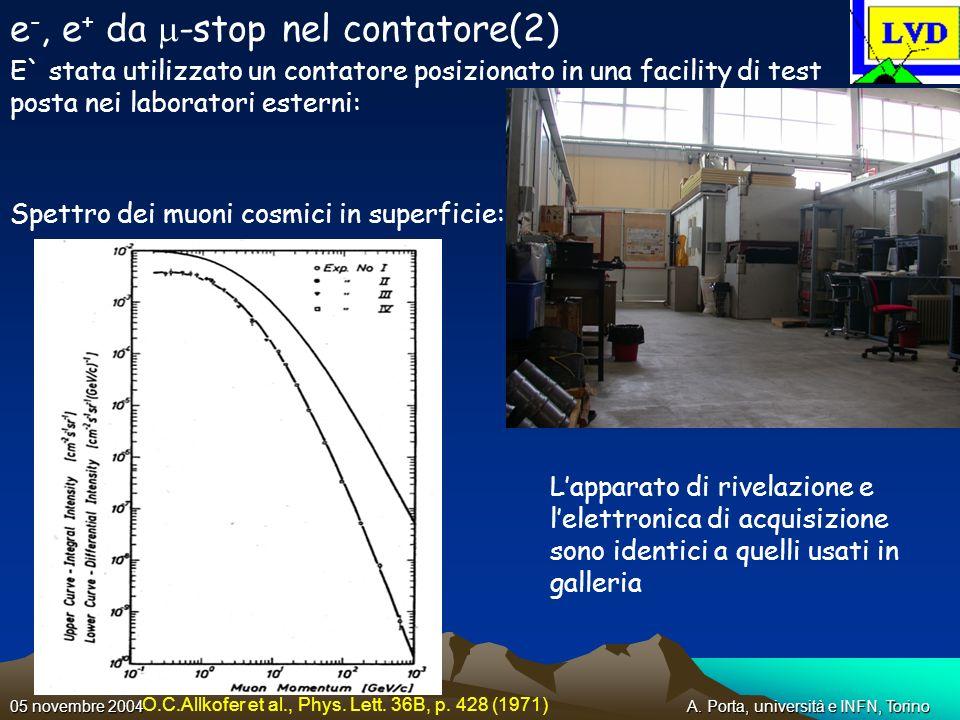 A. Porta, università e INFN, Torino05 novembre 2004 e -, e + da -stop nel contatore(2) Spettro dei muoni cosmici in superficie: E` stata utilizzato un