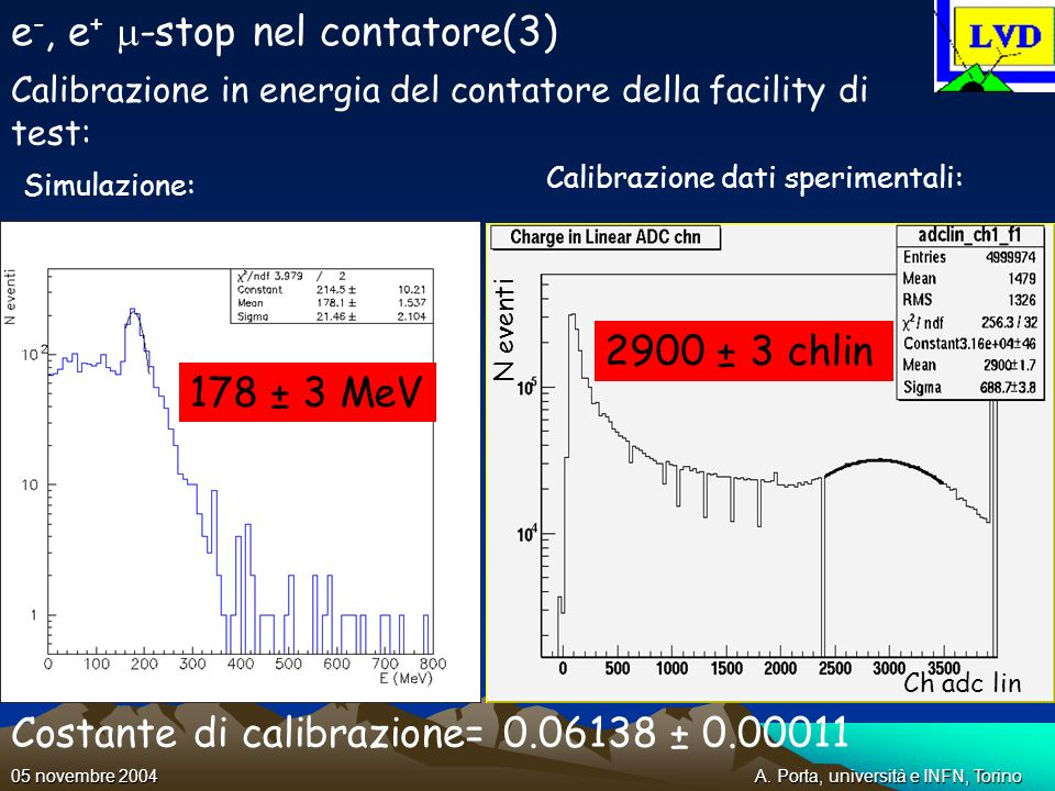 A. Porta, università e INFN, Torino05 novembre 2004 e -, e + -stop nel contatore(3) Calibrazione in energia del contatore della facility di test: Simu