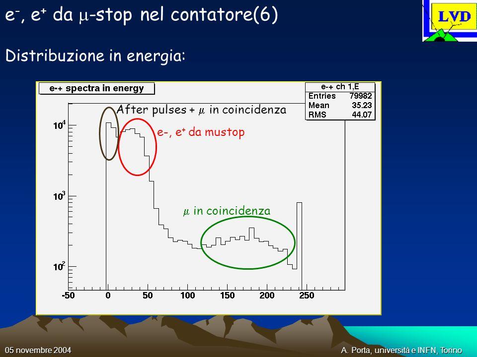 A. Porta, università e INFN, Torino05 novembre 2004 e -, e + da -stop nel contatore(6) Distribuzione in energia: e-, e + da mustop After pulses + in c