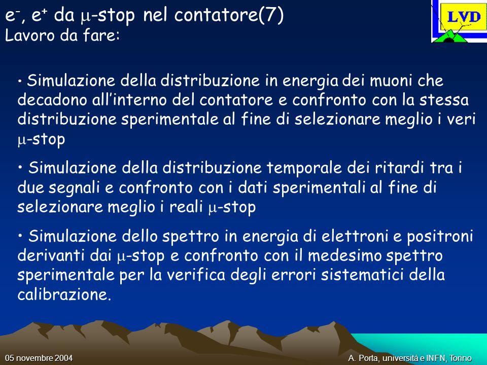 A. Porta, università e INFN, Torino05 novembre 2004 e -, e + da -stop nel contatore(7) Lavoro da fare: Simulazione della distribuzione in energia dei