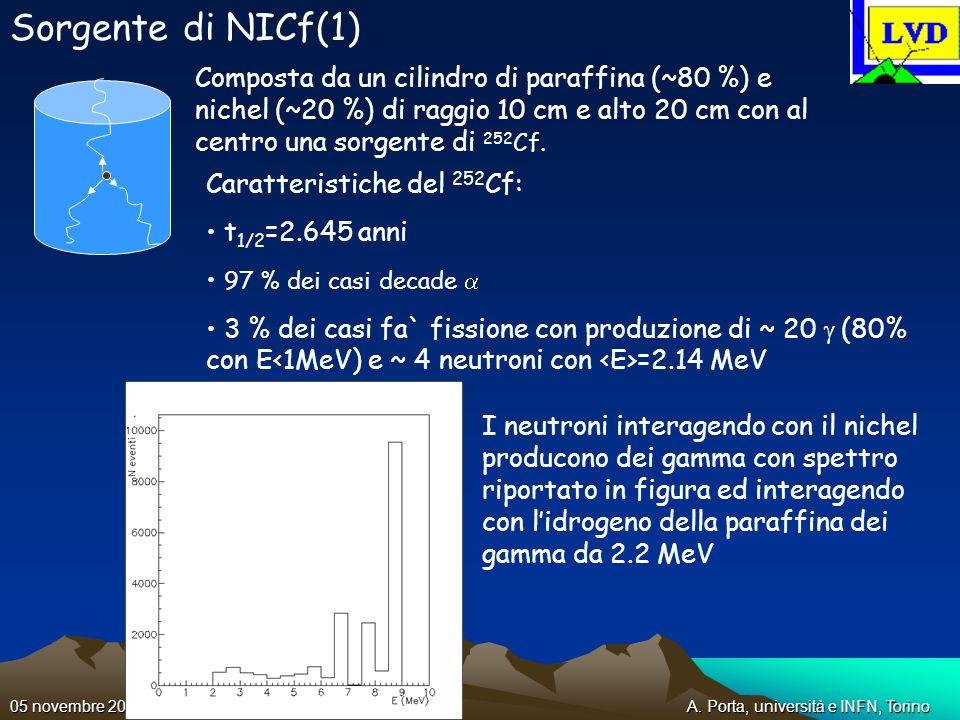 A. Porta, università e INFN, Torino05 novembre 2004 Sorgente di NICf(1) Caratteristiche del 252 Cf: t 1/2 =2.645 anni 97 % dei casi decade 3 % dei cas