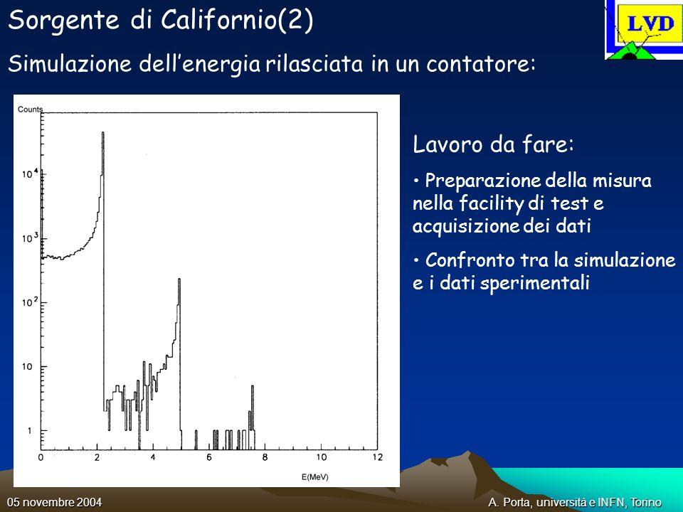 A. Porta, università e INFN, Torino05 novembre 2004 Sorgente di Californio(2) Simulazione dellenergia rilasciata in un contatore: Lavoro da fare: Prep
