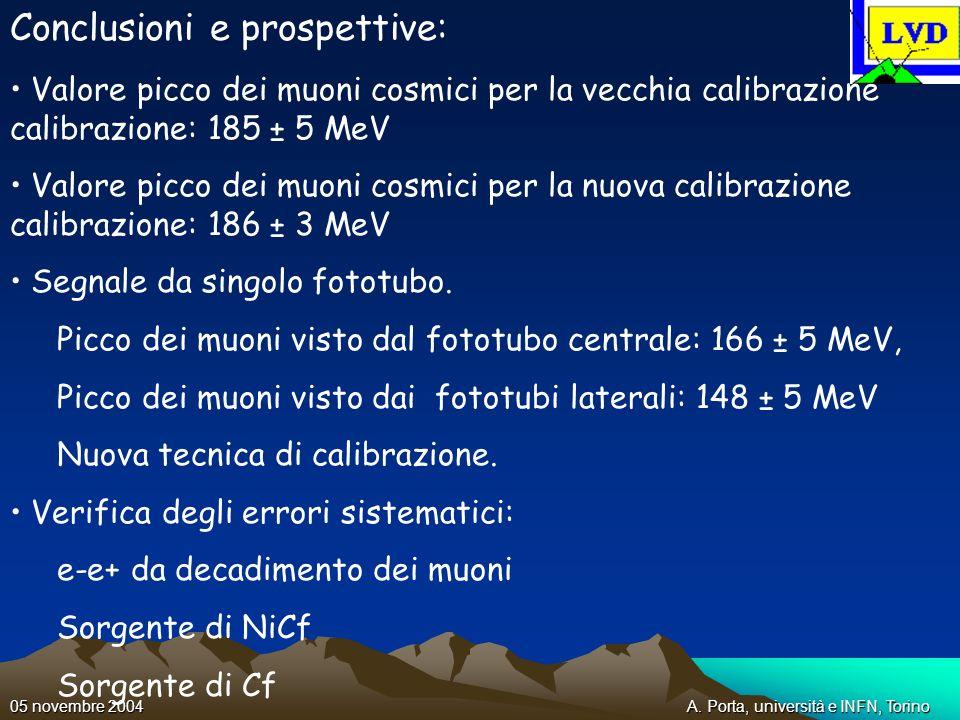 A. Porta, università e INFN, Torino05 novembre 2004 Conclusioni e prospettive: Valore picco dei muoni cosmici per la vecchia calibrazione calibrazione