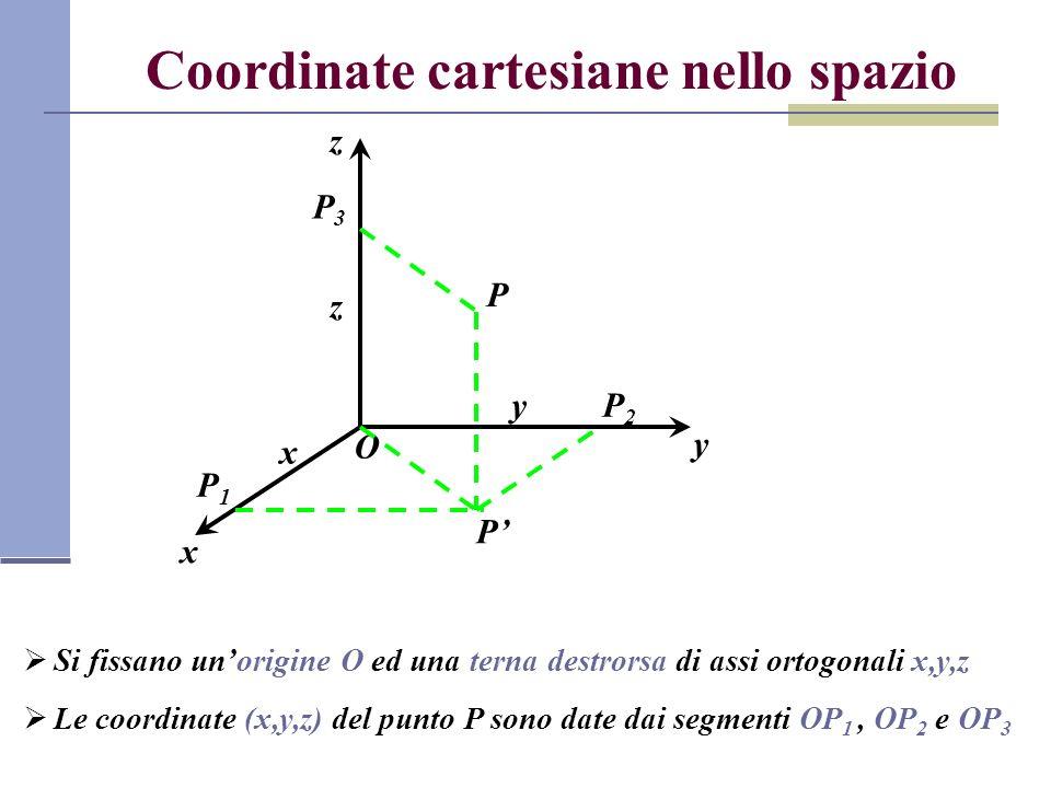 Coordinate polari nello spazio (sferiche) asse polare piano polare O Si fissano unorigine, un asse polare ed un semipiano polare, delimitato dallasse polare Le coordinate polari (r,θ,φ) di un punto P sono il modulo r del raggio vettore OP, langolo θ che OP forma con lasse polare (zenith) e langolo φ che il semipiano contenente P e lasse polare forma con il semipiano polare (azimuth) r P θ φ le coordinate polari hanno range 0 r < +, 0 θ π e 0 φ < 2π i punti dellasse polare hanno coordinata θ=0 (semiasse positivo) o θ=π (semiasse negativo) e coordinata φ non definita Lorigine ha coordinata r=0, mentre θ e φ non sono definite